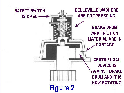 elevatorbob's Elevator Pictures - Construction Hoists - Page 1